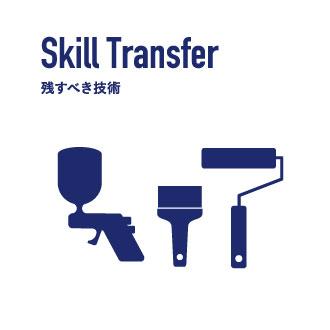 Skill Transfer